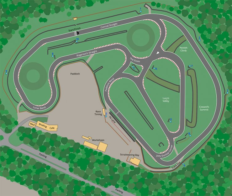 Three Sisters Circuit